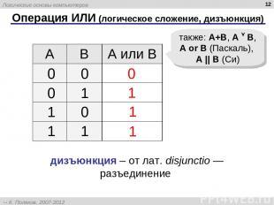 * Операция ИЛИ (логическое сложение, дизъюнкция) 1 0 также: A+B, A B, A or B (Па