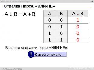 * Стрелка Пирса, «ИЛИ-НЕ» Базовые операции через «ИЛИ-НЕ»: A B А ↓ B 0 0 1 0 1 0