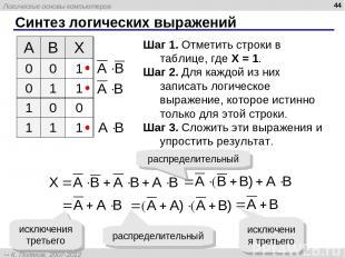 Синтез логических выражений * Шаг 1. Отметить строки в таблице, где X = 1. Шаг 2
