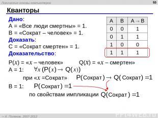 Кванторы * Дано: A = «Все люди смертны» = 1. B = «Сократ – человек» = 1. Доказат