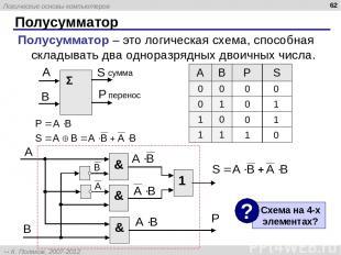 Полусумматор * Полусумматор – это логическая схема, способная складывать два одн