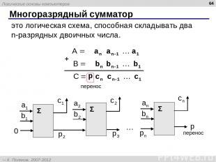 Многоразрядный сумматор * это логическая схема, способная складывать два n-разря