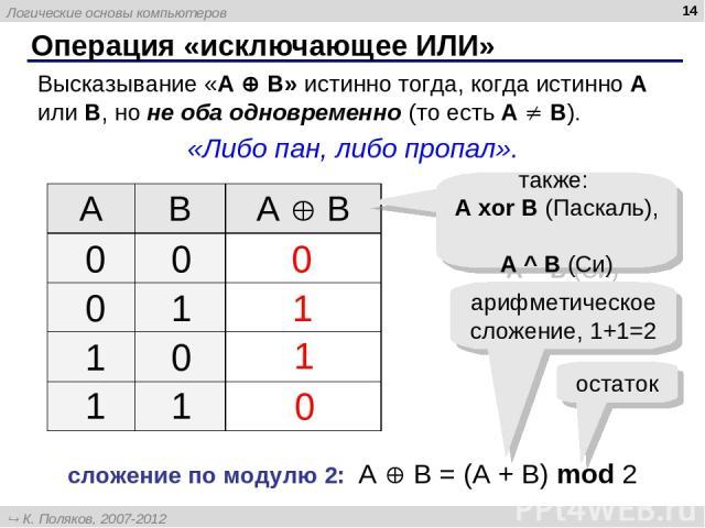 * Операция «исключающее ИЛИ» Высказывание «A B» истинно тогда, когда истинно А или B, но не оба одновременно (то есть A B). «Либо пан, либо пропал». 0 0 также: A xor B (Паскаль), A ^ B (Си) 1 1 сложение по модулю 2: А B = (A + B) mod 2 арифметическо…