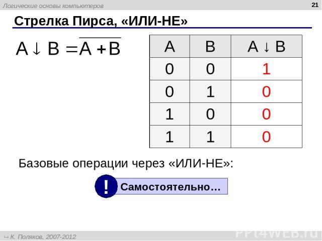 * Стрелка Пирса, «ИЛИ-НЕ» Базовые операции через «ИЛИ-НЕ»: A B А ↓ B 0 0 1 0 1 0 1 0 0 1 1 0 Логические основы компьютеров К. Поляков, 2007-2012 http://kpolyakov.narod.ru