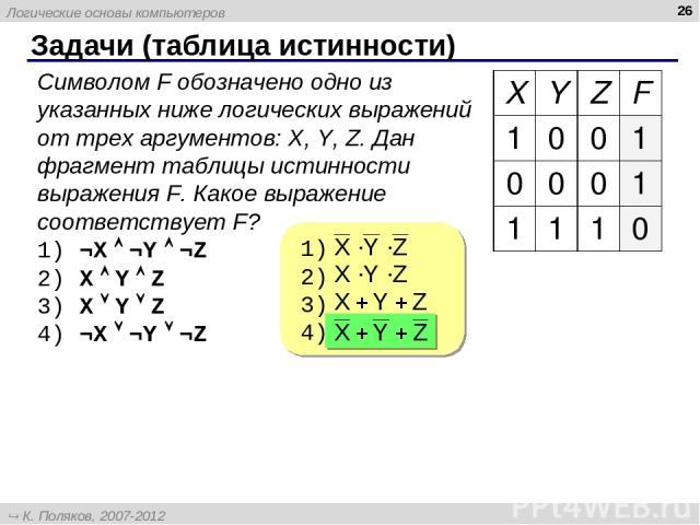 Задачи (таблица истинности) * Символом F обозначено одно из указанных ниже логических выражений от трех аргументов: X, Y, Z. Дан фрагмент таблицы истинности выражения F. Какое выражение соответствует F? ¬X ¬Y ¬Z X Y Z X Y Z ¬X ¬Y ¬Z X Y Z F 1 0 0 1 …