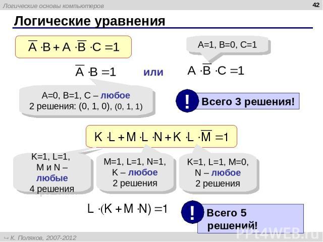 * Логические уравнения A=0, B=1, C – любое 2 решения: (0, 1, 0), (0, 1, 1) или A=1, B=0, C=1 K=1, L=1, M и N – любые 4 решения M=1, L=1, N=1, K – любое 2 решения K=1, L=1, M=0, N – любое 2 решения Логические основы компьютеров К. Поляков, 2007-2012 …