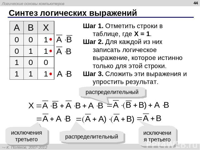 Синтез логических выражений * Шаг 1. Отметить строки в таблице, где X = 1. Шаг 2. Для каждой из них записать логическое выражение, которое истинно только для этой строки. Шаг 3. Сложить эти выражения и упростить результат. распределительный исключен…
