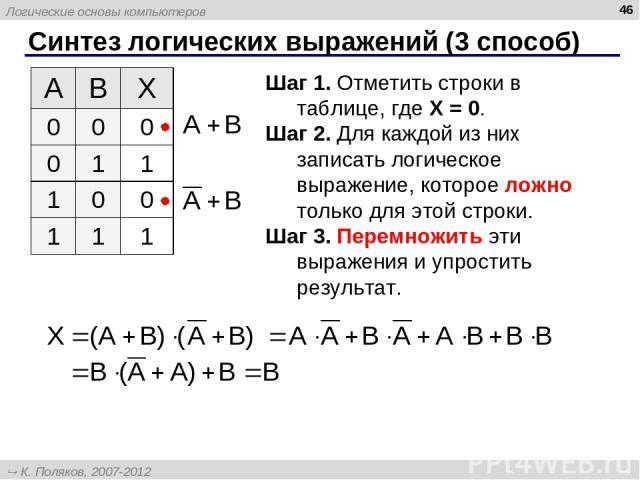 Синтез логических выражений (3 способ) * Шаг 1. Отметить строки в таблице, где X = 0. Шаг 2. Для каждой из них записать логическое выражение, которое ложно только для этой строки. Шаг 3. Перемножить эти выражения и упростить результат. A B X 0 0 0 0…