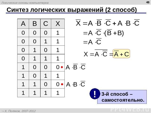 Синтез логических выражений (2 способ) * A B C X 0 0 0 1 0 0 1 1 0 1 0 1 0 1 1 1 1 0 0 0 1 0 1 1 1 1 0 0 1 1 1 1 Логические основы компьютеров К. Поляков, 2007-2012 http://kpolyakov.narod.ru