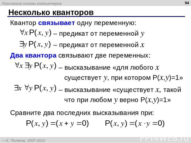 Несколько кванторов * – предикат от переменной y Квантор связывает одну переменную: – предикат от переменной x Два квантора связывают две переменных: – высказывание «для любого x существует y, при котором P(x,y)=1» – высказывание «существует x, тако…