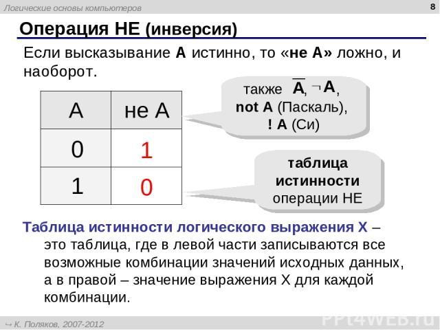 * Операция НЕ (инверсия) Если высказывание A истинно, то «не А» ложно, и наоборот. 1 0 0 1 таблица истинности операции НЕ также , , not A (Паскаль), ! A (Си) Таблица истинности логического выражения Х – это таблица, где в левой части записываются вс…