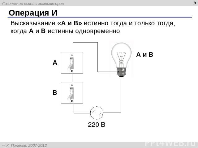 * Операция И Высказывание «A и B» истинно тогда и только тогда, когда А и B истинны одновременно. A и B A B Логические основы компьютеров К. Поляков, 2007-2012 http://kpolyakov.narod.ru