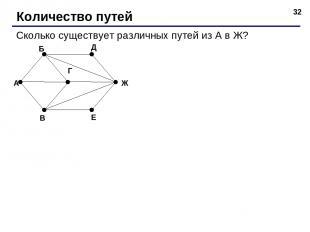 * Количество путей Сколько существует различных путей из А в Ж? Ж А Б В Г Д Е