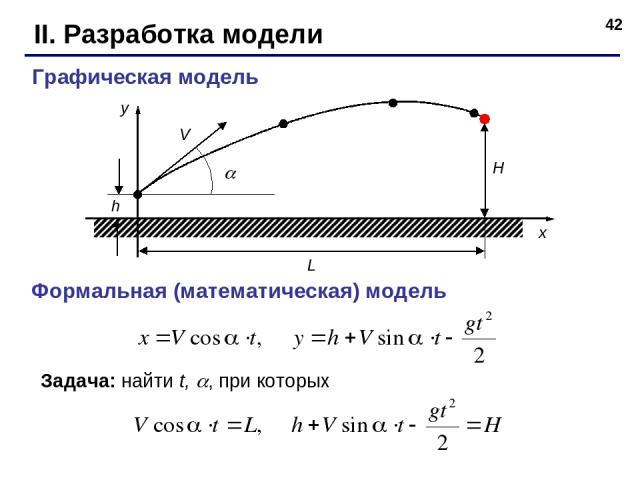 * II. Разработка модели Графическая модель h Формальная (математическая) модель Задача: найти t, , при которых