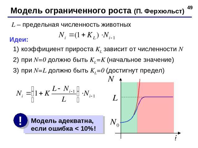 * Модель ограниченного роста (П. Ферхюльст) L – предельная численность животных Идеи: коэффициент прироста KL зависит от численности N при N=0 должно быть KL=K (начальное значение) при N=L должно быть KL=0 (достигнут предел)
