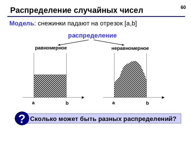 * Распределение случайных чисел Модель: снежинки падают на отрезок [a,b] распределение равномерное неравномерное