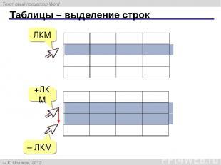 Таблицы – выделение строк ЛКМ +ЛКМ – ЛКМ Текстовый процессор Word К. Поляков, 20