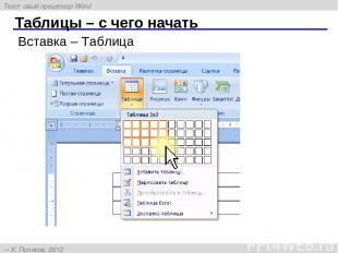 Таблицы – с чего начать Вставка – Таблица Текстовый процессор Word К. Поляков, 2