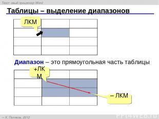 Таблицы – выделение диапазонов ЛКМ Диапазон – это прямоугольная часть таблицы +Л