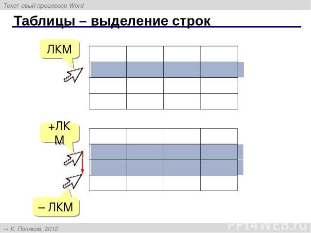 Таблицы – выделение строк ЛКМ +ЛКМ – ЛКМ Текстовый процессор Word К. Поляков, 2012 http://kpolyakov.narod.ru