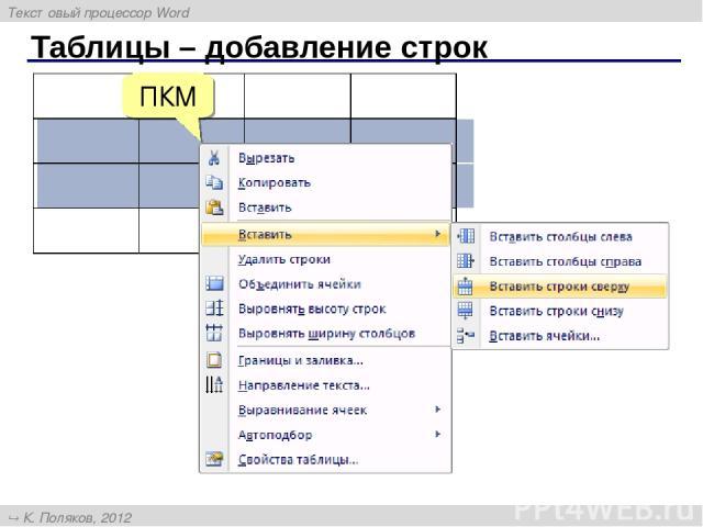 Таблицы – добавление строк ПКМ Текстовый процессор Word К. Поляков, 2012 http://kpolyakov.narod.ru