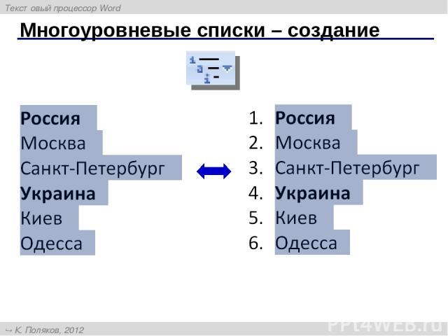 Многоуровневые списки – создание Текстовый процессор Word К. Поляков, 2012 http://kpolyakov.narod.ru