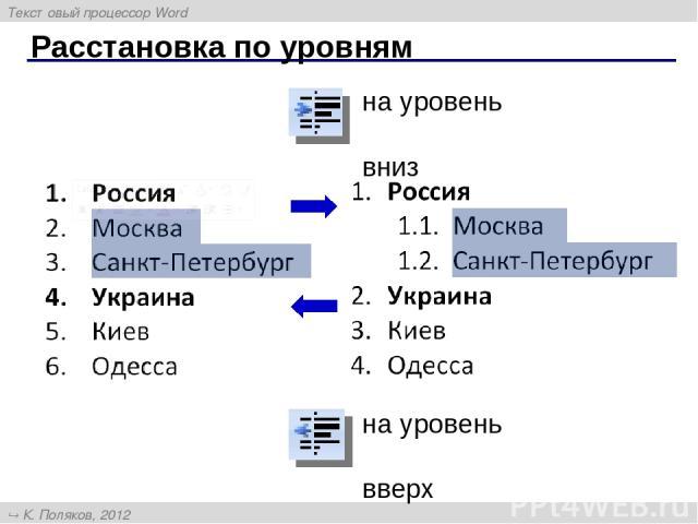 Расстановка по уровням на уровень вниз на уровень вверх Текстовый процессор Word К. Поляков, 2012 http://kpolyakov.narod.ru