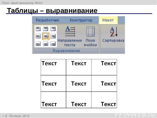 Таблицы – выравнивание Текстовый процессор Word К. Поляков, 2012 http://kpolyakov.narod.ru