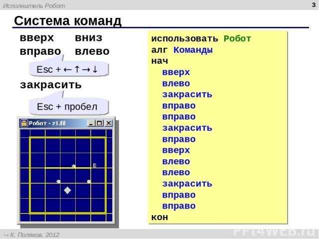 * Система команд вверх вниз вправо влево закрасить Esc + Esc + пробел использовать Робот алг Команды нач вверх влево закрасить вправо вправо закрасить вправо вверх влево влево закрасить вправо вправо кон Исполнитель Робот К. Поляков, 2012 http://kpo…