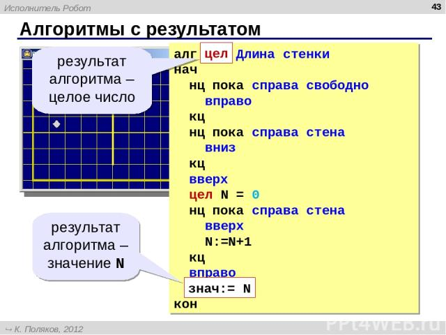 Алгоритмы с результатом * алг цел Длина стенки нач нц пока справа свободно вправо кц нц пока справа стена вниз кц вверх цел N = 0 нц пока справа стена вверх N:=N+1 кц вправо знач:= N кон знач:= N цел результат алгоритма – целое число результат алгор…