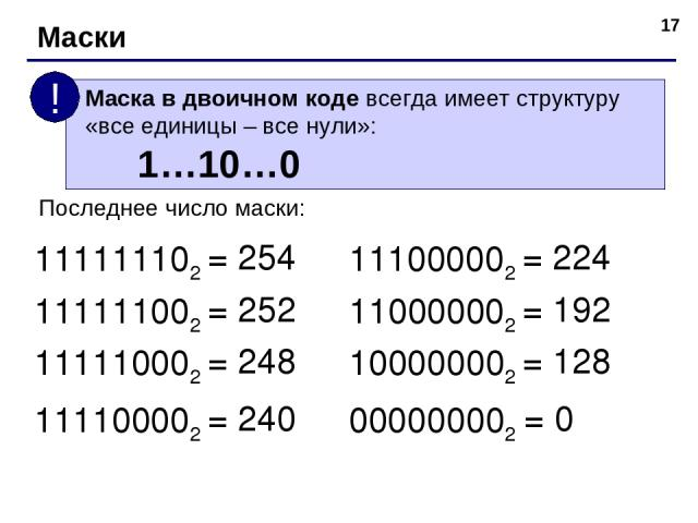 * Маски Последнее число маски: 111111102 = 254 111111002 = 252 111110002 = 248 111100002 = 240 111000002 = 224 110000002 = 192 100000002 = 128 000000002 = 0