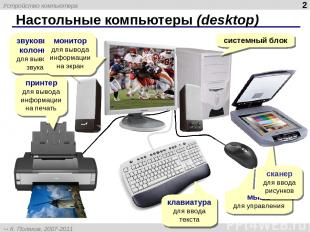 Настольные компьютеры (desktop) * системный блок звуковые колонки для вывода зву