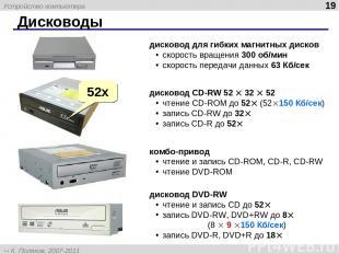 Дисководы * дисковод для гибких магнитных дисков скорость вращения 300 об/мин ск