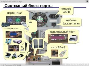 Системный блок: порты * вкл/выкл блок питания питание 220 В Устройство компьютер
