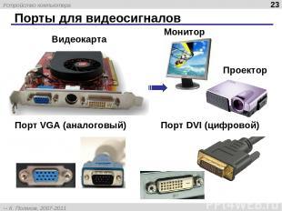 Порты для видеосигналов * Порт VGA (аналоговый) Порт DVI (цифровой) Видеокарта М
