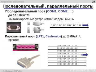 Последовательный, параллельный порты * Последовательный порт (COM1, COM2, …) до