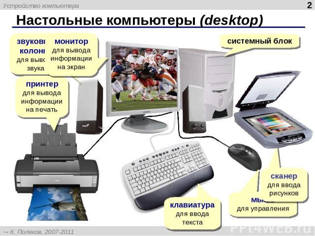 Настольные компьютеры (desktop) * системный блок звуковые колонки для вывода звука принтер для вывода информации на печать мышь для управления сканер для ввода рисунков монитор для вывода информации на экран клавиатура для ввода текста Устройство ко…