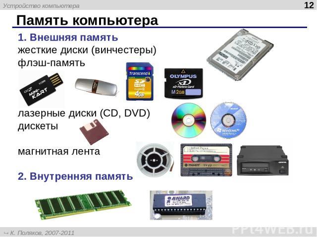 1. Внешняя память жесткие диски (винчестеры) флэш-память лазерные диски (CD, DVD) дискеты магнитная лента 2. Внутренняя память Память компьютера * Устройство компьютера К. Поляков, 2007-2011 http://kpolyakov.narod.ru