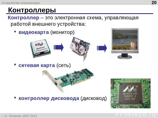 Контроллеры * Контроллер – это электронная схема, управляющая работой внешнего устройства: видеокарта (монитор) сетевая карта (сеть) контроллер дисковода (дисковод) Устройство компьютера К. Поляков, 2007-2011 http://kpolyakov.narod.ru