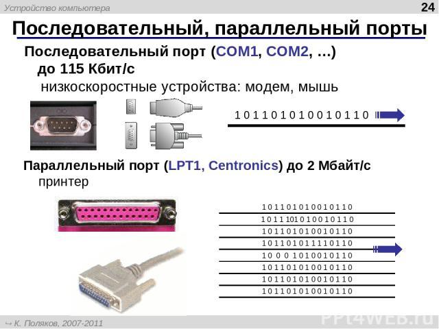 Последовательный, параллельный порты * Последовательный порт (COM1, COM2, …) до 115 Кбит/с низкоскоростные устройства: модем, мышь 1 0 1 1 0 1 0 1 0 0 1 0 1 1 0 Параллельный порт (LPT1, Centronics) до 2 Мбайт/с принтер Устройство компьютера К. Поляк…