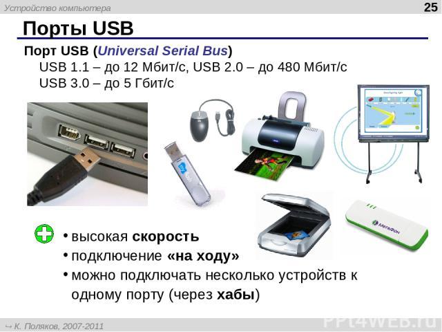 Порты USB * Порт USB (Universal Serial Bus) USB 1.1 – до 12 Мбит/c, USB 2.0 – до 480 Мбит/c USB 3.0 – до 5 Гбит/с высокая скорость подключение «на ходу» можно подключать несколько устройств к одному порту (через хабы) Устройство компьютера К. Поляко…