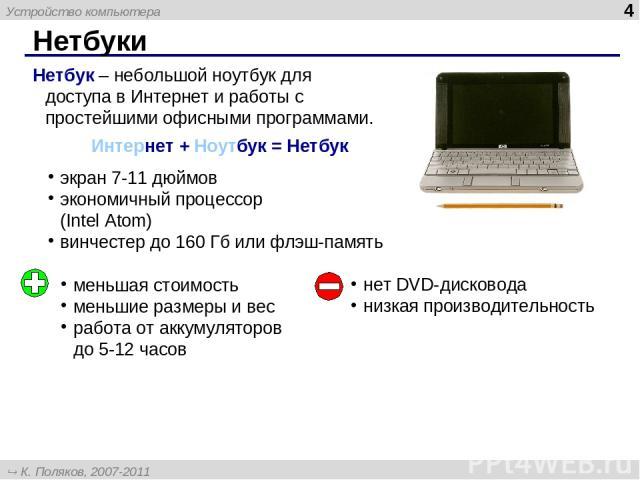 Нетбуки * меньшая стоимость меньшие размеры и вес работа от аккумуляторов до 5-12 часов нет DVD-дисковода низкая производительность экран 7-11 дюймов экономичный процессор (Intel Atom) винчестер до 160 Гб или флэш-память Нетбук – небольшой ноутбук д…