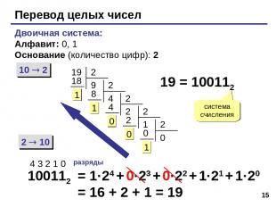 * Перевод целых чисел Двоичная система: Алфавит: 0, 1 Основание (количество цифр