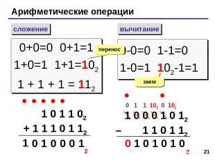 * Арифметические операции сложение вычитание 0+0=0 0+1=1 1+0=1 1+1=102 1 + 1 + 1
