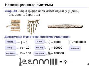 * Непозиционные системы Унарная – одна цифра обозначает единицу (1 день, 1 камен
