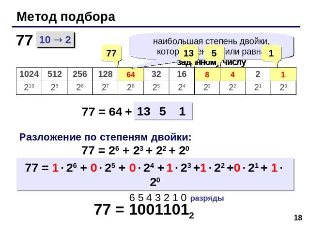 * Метод подбора 10 2 77 = 64 + 77 77 64 Разложение по степеням двойки: 77 = 26 + 23 + 22 + 20 + 8 + … + 4 + … + 1 77 = 10011012 6 5 4 3 2 1 0 разряды наибольшая степень двойки, которая меньше или равна заданному числу 77 = 1 26 + 0 25 + 0 24 + 1 23 …