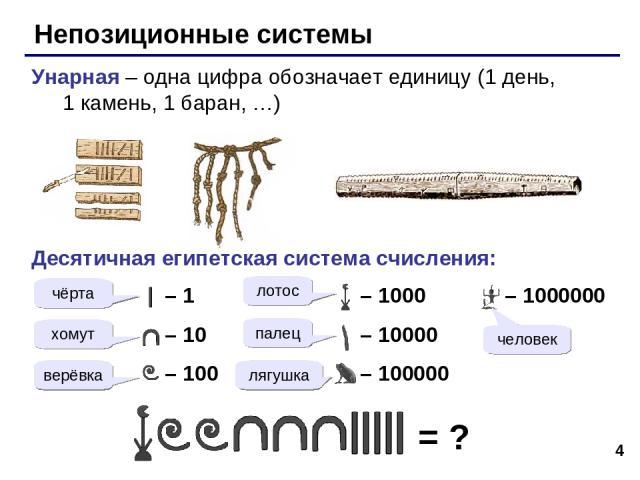 * Непозиционные системы Унарная – одна цифра обозначает единицу (1 день, 1 камень, 1 баран, …) Десятичная египетская система счисления: – 1 – 10 – 100 – 1000 – 10000 – 100000 – 1000000 чёрта хомут верёвка лотос палец лягушка человек = ?