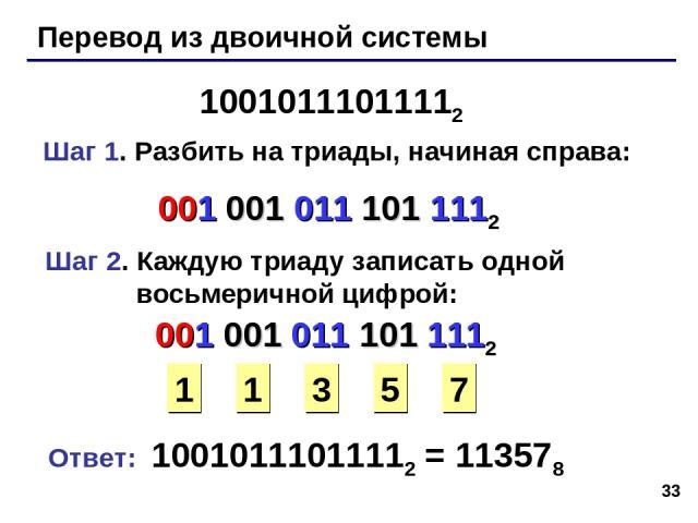 * Перевод из двоичной системы 10010111011112 Шаг 1. Разбить на триады, начиная справа: 001 001 011 101 1112 Шаг 2. Каждую триаду записать одной восьмеричной цифрой: 1 3 5 7 Ответ: 10010111011112 = 113578 001 001 011 101 1112 1