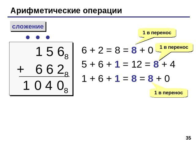 * Арифметические операции сложение 1 5 68 + 6 6 28 1 6 + 2 = 8 = 8 + 0 5 + 6 + 1 = 12 = 8 + 4 1 + 6 + 1 = 8 = 8 + 0 1 в перенос 1 в перенос 08 0 4 1 в перенос