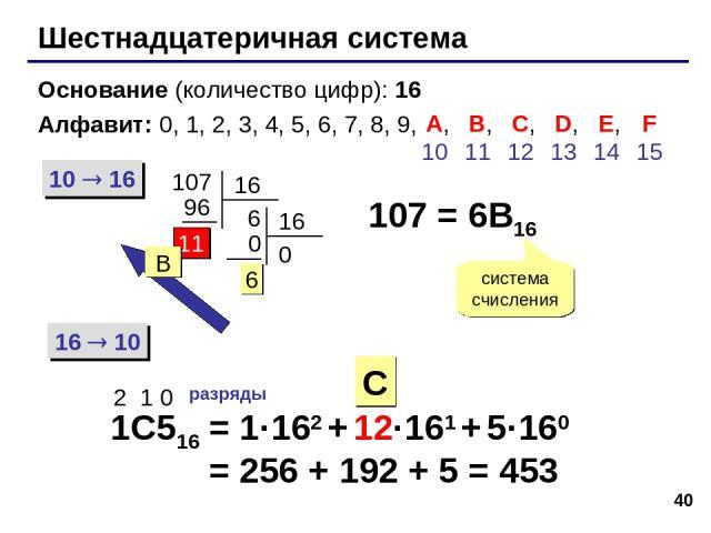 * Шестнадцатеричная система Основание (количество цифр): 16 Алфавит: 0, 1, 2, 3, 4, 5, 6, 7, 8, 9, 10 16 16 10 107 107 = 6B16 система счисления 1C516 2 1 0 разряды = 1·162 + 12·161 + 5·160 = 256 + 192 + 5 = 453 A, 10 B, 11 C, 12 D, 13 E, 14 F 15 B C